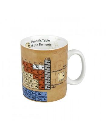 Mug Chemistry